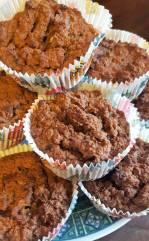 Low Carb Chocolate Avocado Muffins