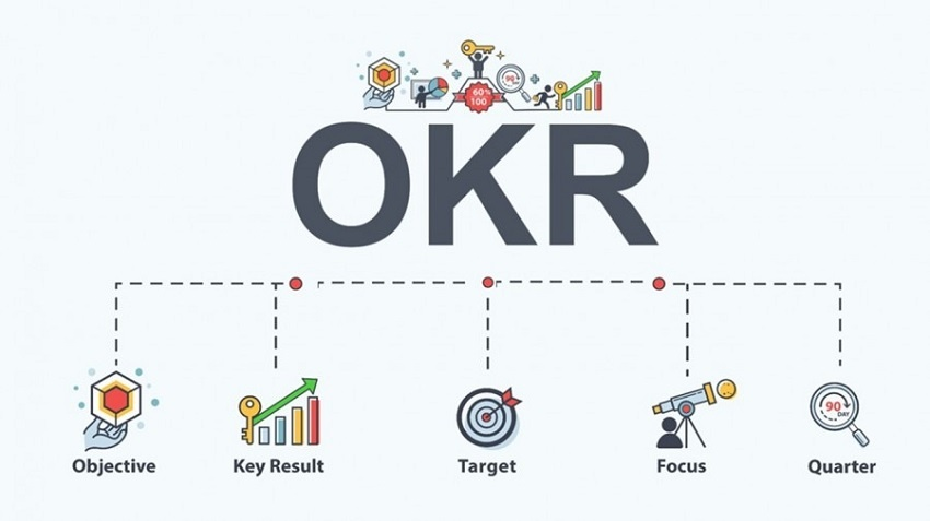 The-benefits-of-OKRs