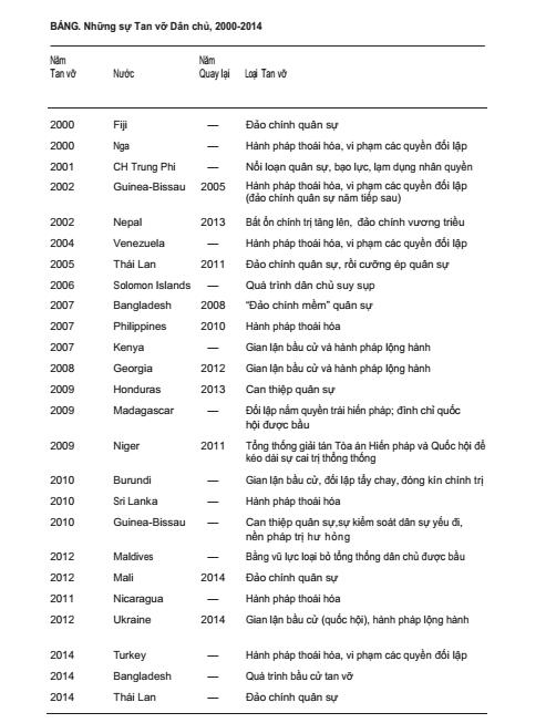 table-trang-103