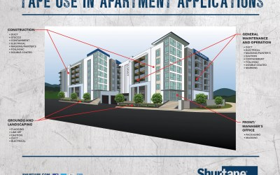How is tape used in apartment builds and maintenance?