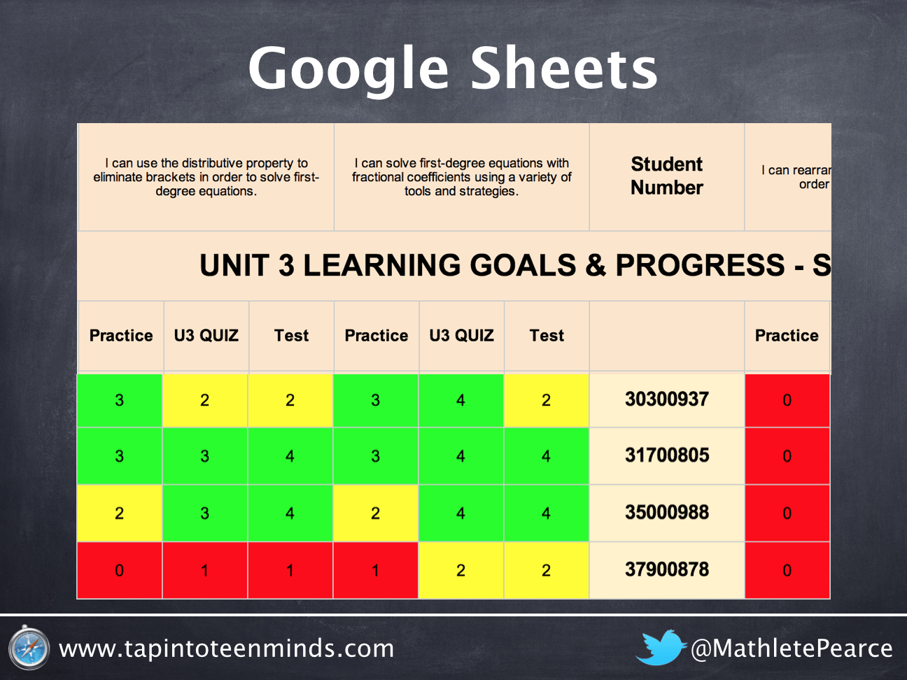 How To Use Public Google Spreadsheets For Assessment - Public google docs