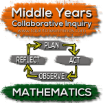 Middle Years Collaborative Inquiry (MYCI) in Ontario Mathematics Project Logo