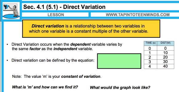 academic math application of direct and partial variation worksheet