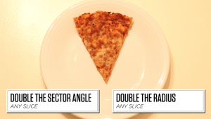 Pizza Doubler Real World Math Task - 3 Act Math