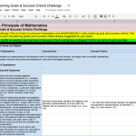 Creating Learning Goals and Success Criteria Collaboratively - MPM1D