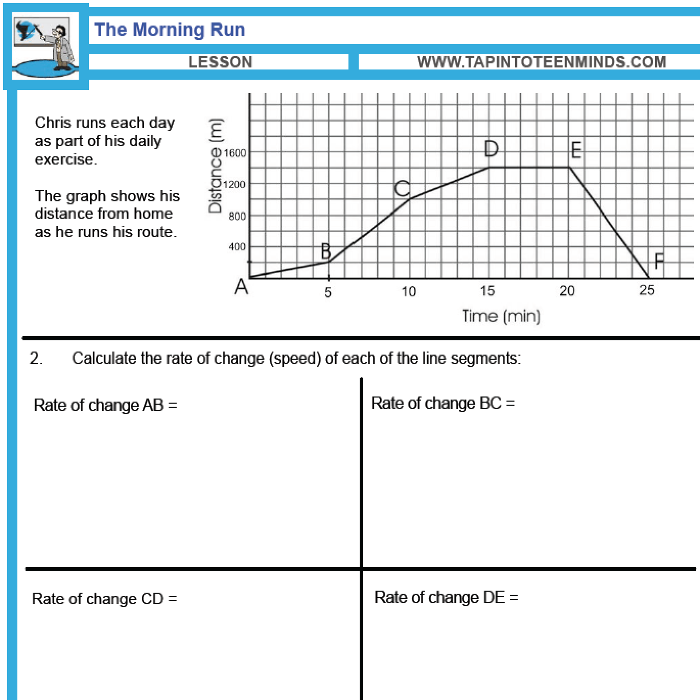 Worksheets Finding Slope From A Graph Worksheet finding slope from a graph worksheet single digit multiplication rise over run worksheets recetasnaturista mfm1p 5 workshee