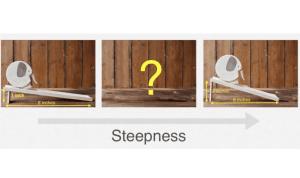 Wooden Walker 3 Act Math Task by Jon Orr