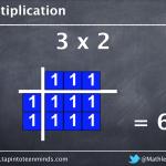 Multiplication As An Array - 2 x 3 = 2 rows of 3