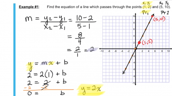 Thick Stacks 3 Act Math Task - Textbook Problem Given 2 Points