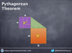 Pythagorean Theorem - Segmenting The Area to Add to c-squared