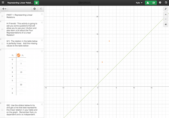 Desmos Math Journey - Representing Linear Relations Investigation