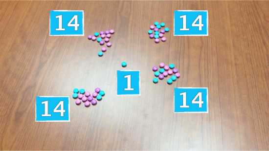 Counting Candies - Number for Each Person small