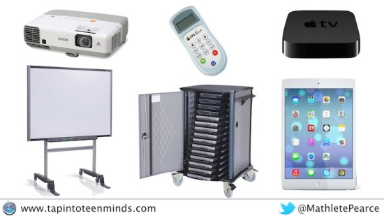 Unmasking Education's Biggest Buzzword - In came the smartboards ipads laptop carts and clickers
