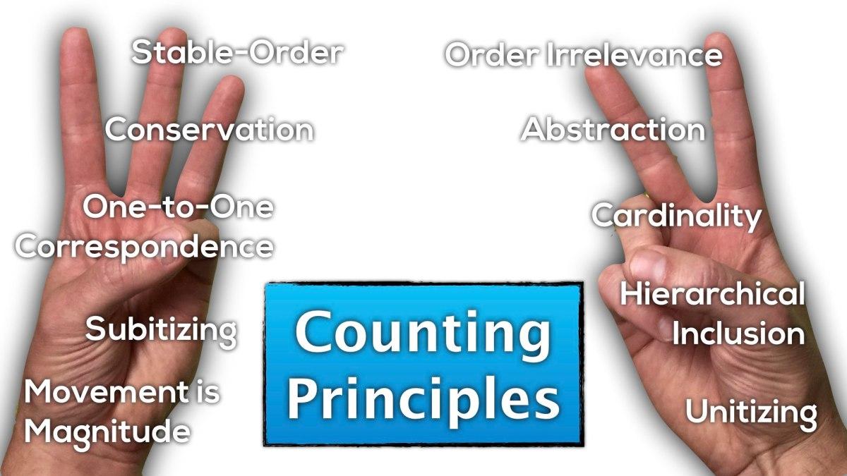 Counting Principles - Counting and Cardinality
