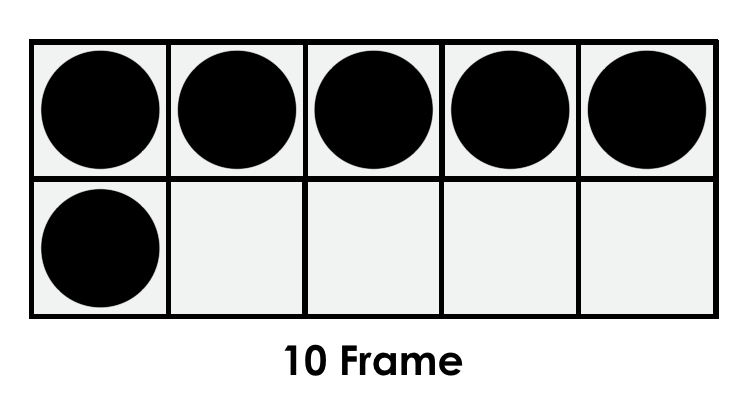 principles of counting 10 frame math tool and manipulative tap