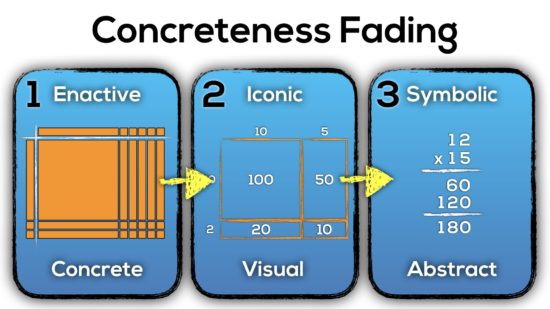 Concreteness Fading for One- and Two-Digit by Two-Digit Multiplication - Base Ten Blocks Area Models and Standard Algorithm