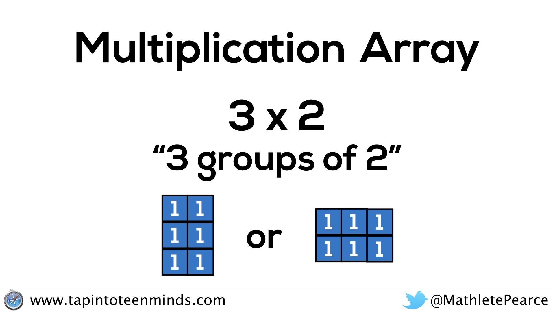Japanese Multiplication The Real Reason Why It Works And
