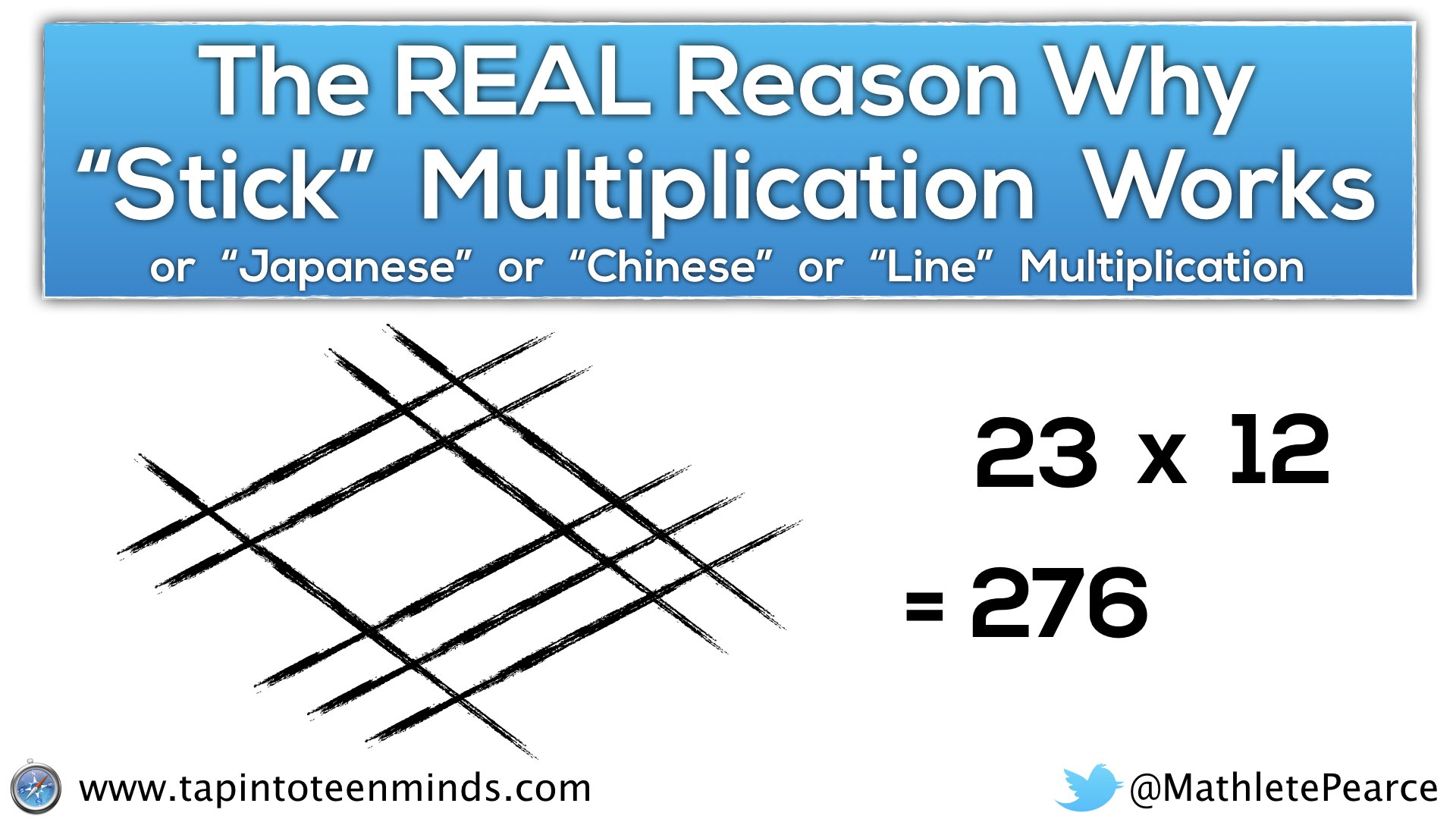 The REAL Reason Japanese Multiplication Works - Chinese ...