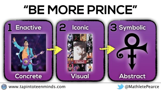 Be More Prince - Prince Concreteness Fading Model