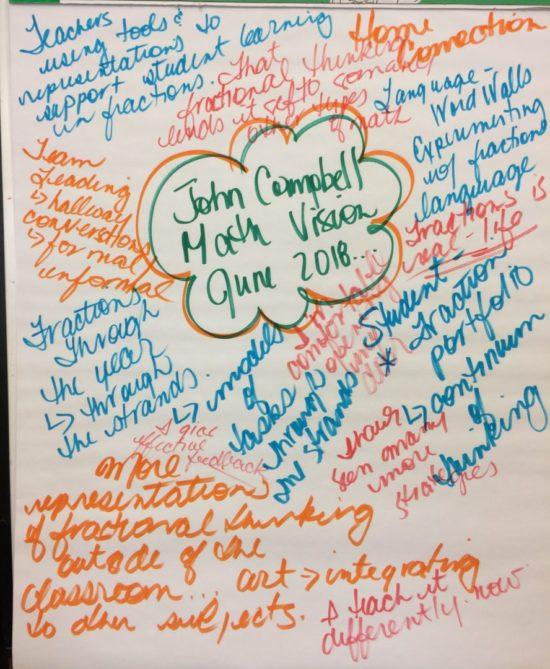 John Campbell MLLP 3 - Vision for John Campbell