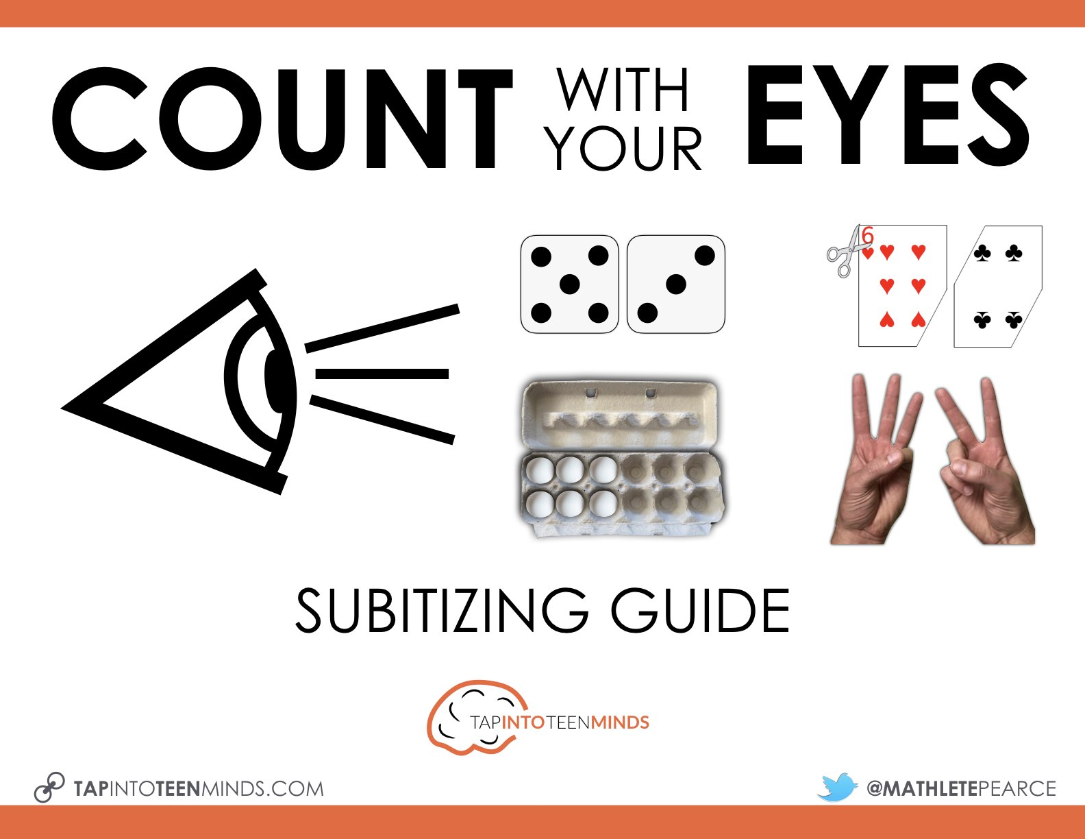 Counting With Your Eyes The Importance Of Subitizing For Developing Math Understanding