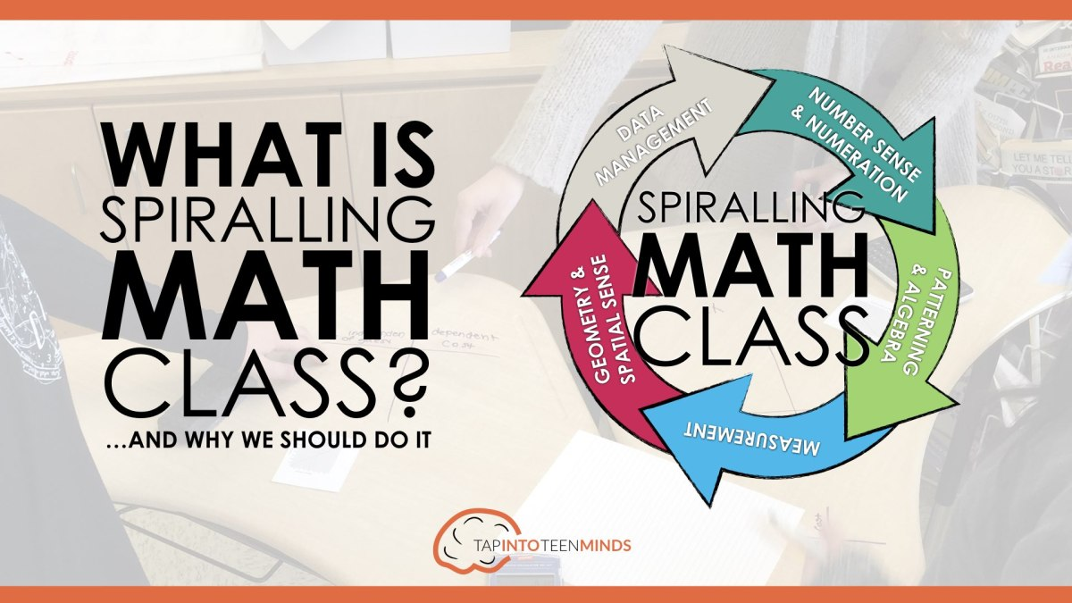Spiralling Math Class 3-Part Video Series