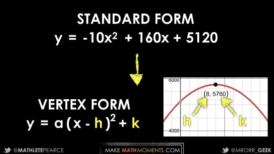 Magic Rectangle 3 Act Math Task.234 Standard Form to Vertex Form