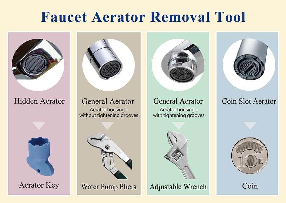 the ultimate faucet aerator guide and