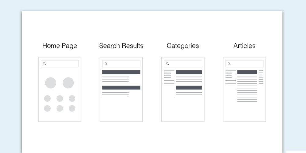 Help Documentation Redesign Exploration wireframe templates