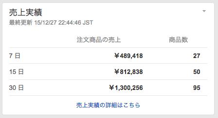 スクリーンショット 2015-12-27 22.55.50