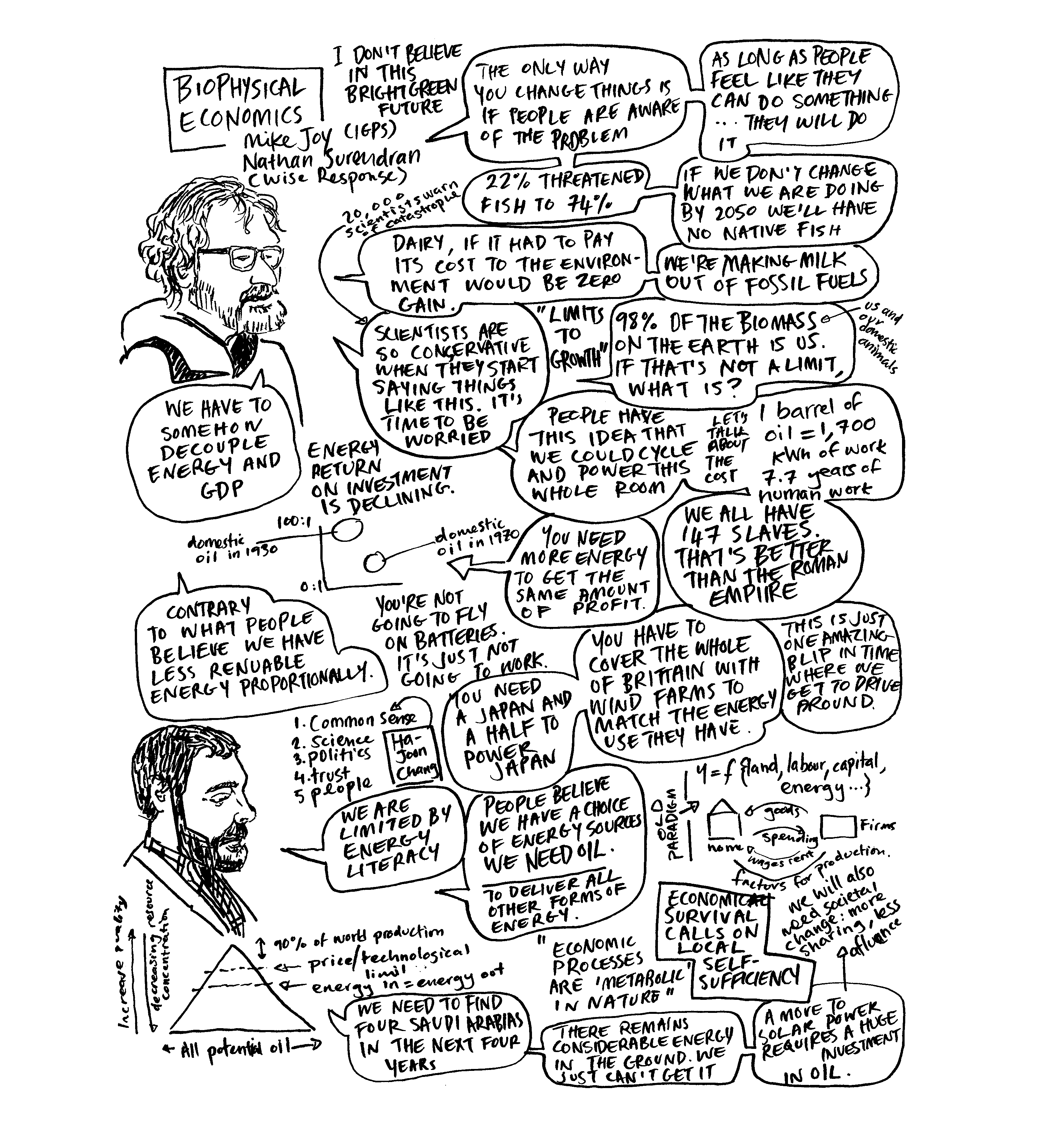 Drawing/comic of Mike Joy and Nathan Surendran giving a talk about Biophysical Economics for the IGPS.