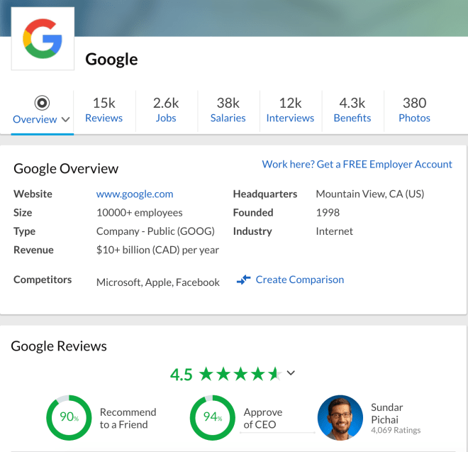 screenshot of Greenhouse's interface: Google's company overview
