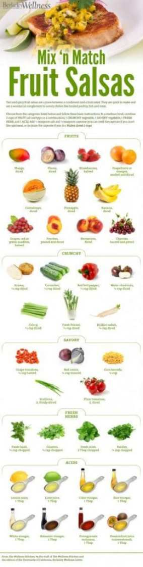 Create your own Mix 'n Match Fruit Salsa