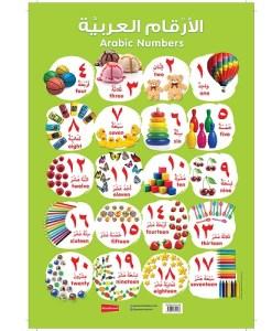 Arabic-Number-Chart_1