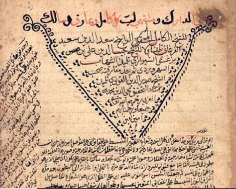 Inilah Naskah yang Memperkenalkan Pemikiran Tasawuf Ibnu Arabi di Nusantara
