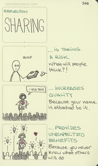 sharing - sketchplanations