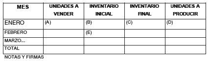 Cédula analítica de producción