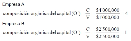 Composicion orgánica del capital
