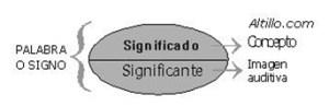 Significado-significante