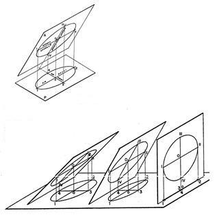 Ubicación de un círculo en el espacio tridimensional