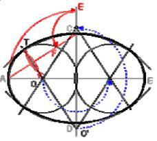 curvas cicloides