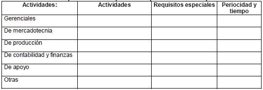 Formato para definir los procesos operativos de la empresa