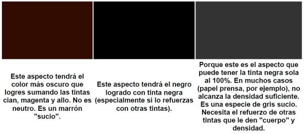 Cafe-Negro