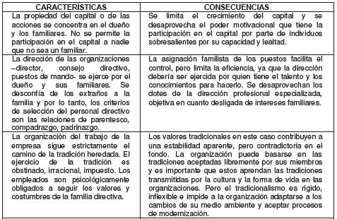 Características de la cultura empresarial mexicana 1