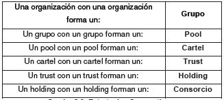 Estrategias Corporativas.