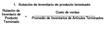 Rotación de Inventario de producto terminado