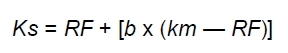 Formula MAPAC
