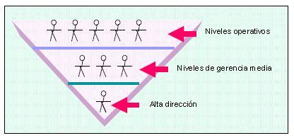 Herramientas para detectar el grado de preparación de la empresa para formación de trabajo