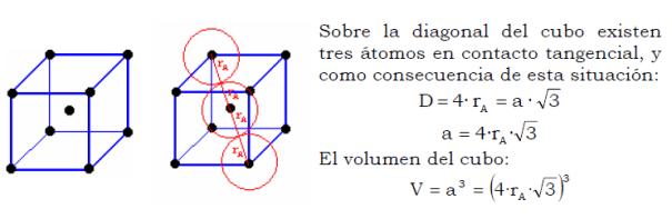 Sobre la diagonal