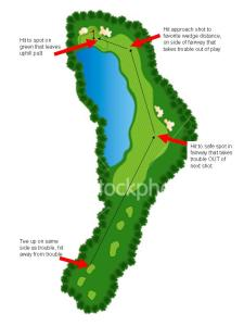 golf_hole_illustration_strategy